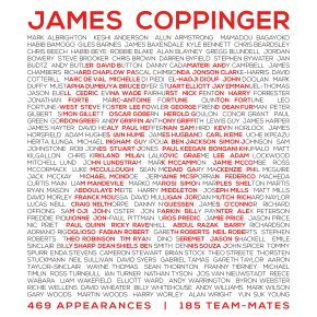 A list of all 185 of James Coppinger's Doncaster Rovers team mates
