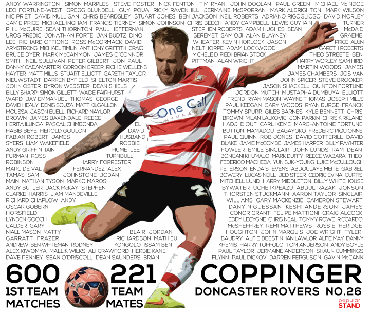 A tribute to James Coppinger: on 600 Doncaster Rovers appearances